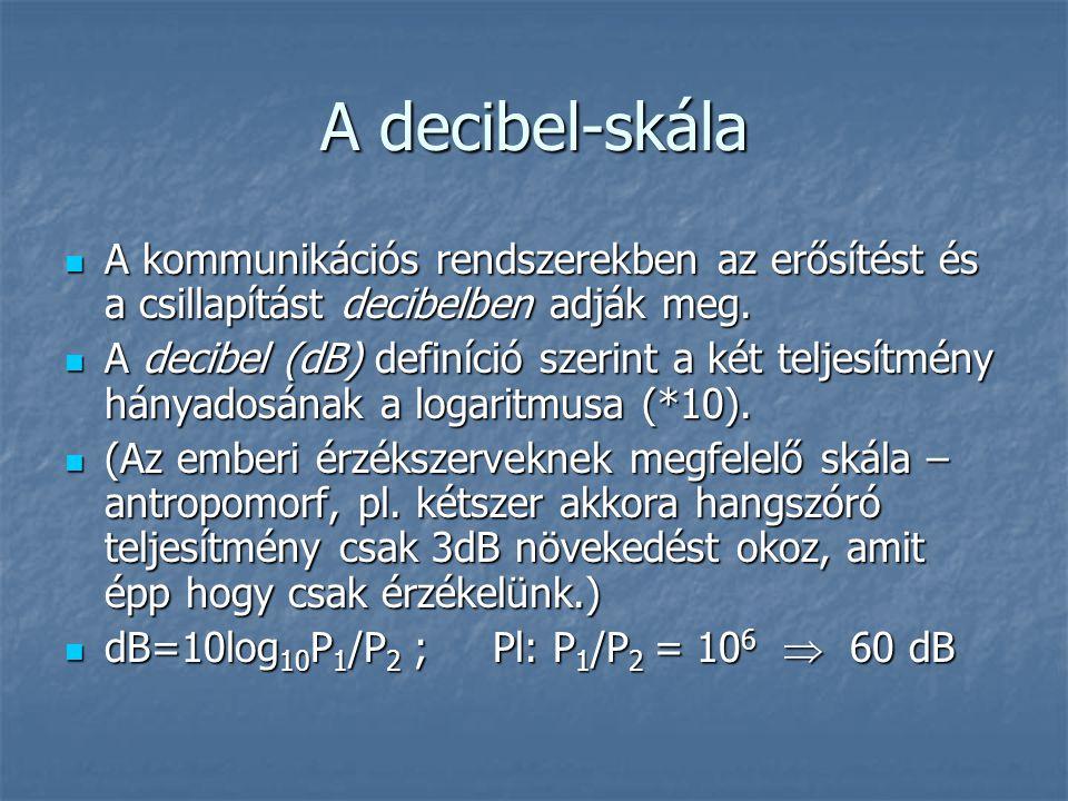 A decibel-skála  A kommunikációs rendszerekben az erősítést és a csillapítást decibelben adják meg.  A decibel (dB) definíció szerint a két teljesít