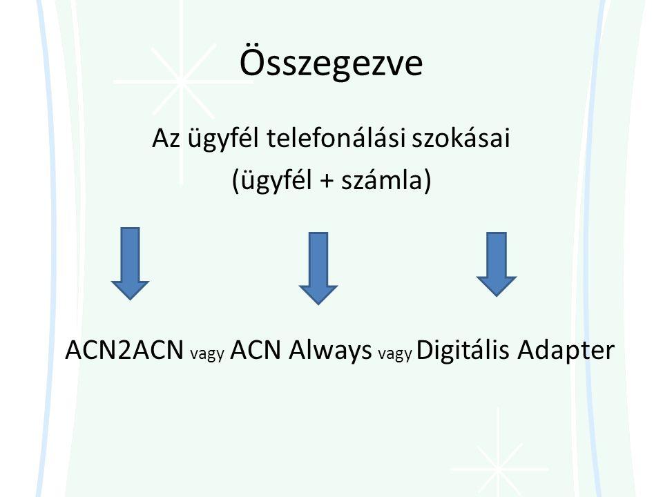 Összegezve Az ügyfél telefonálási szokásai (ügyfél + számla) ACN2ACN vagy ACN Always vagy Digitális Adapter
