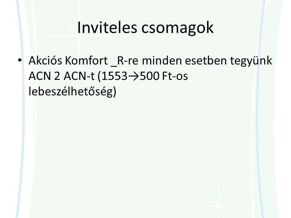 Inviteles csomagok • Akciós Komfort _R-re minden esetben tegyünk ACN 2 ACN-t (1553→500 Ft-os lebeszélhetőség)