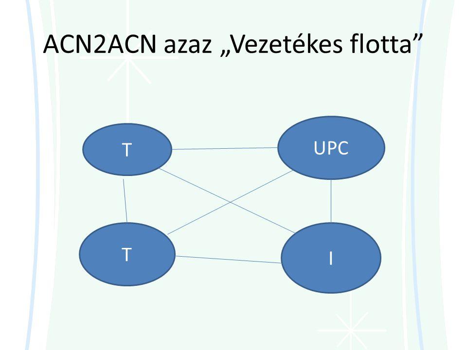 """ACN2ACN azaz """"Vezetékes flotta T UPC T I"""