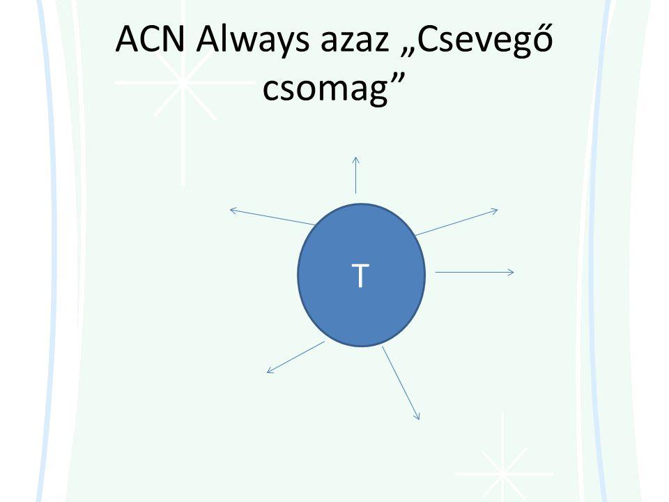 """Ha minden kötél szakad … • Telefon + internet előfizetés – ugyanattól (T- Home, Invitel, UPC) + ACN • ACN 2 ACN, hogy a mama is ingyen hívjon  • Ha nem tudunk jobbat:  TILOS: """"Sajnos nem tud az ACN segíteni.  Helyette: """"Gratulálok, most nincs jobb a piacon, de ha x ezerrel megnő a telefonforgalom, akkor térjünk rá vissza."""