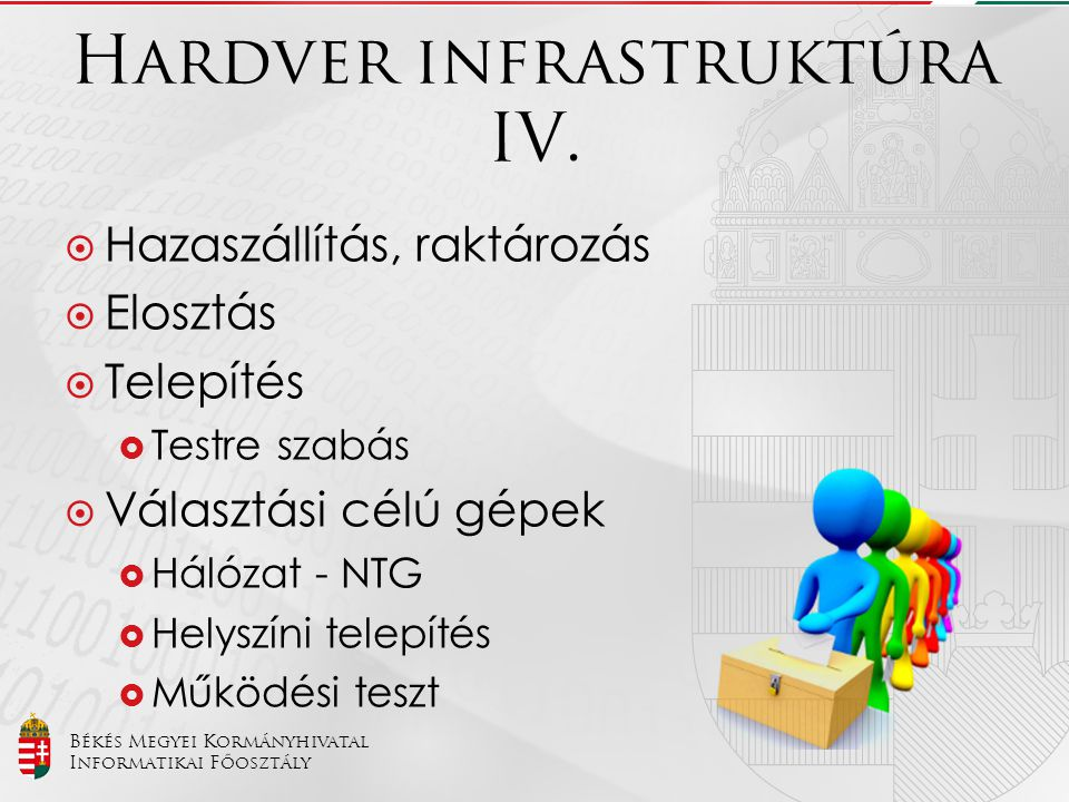 Békés Megyei Kormányhivatal Informatikai Főosztály Hardver infrastruktúra IV.  Hazaszállítás, raktározás  Elosztás  Telepítés  Testre szabás  Vál