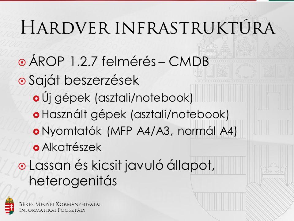 Békés Megyei Kormányhivatal Informatikai Főosztály Hardver infrastruktúra  ÁROP 1.2.7 felmérés – CMDB  Saját beszerzések  Új gépek (asztali/noteboo