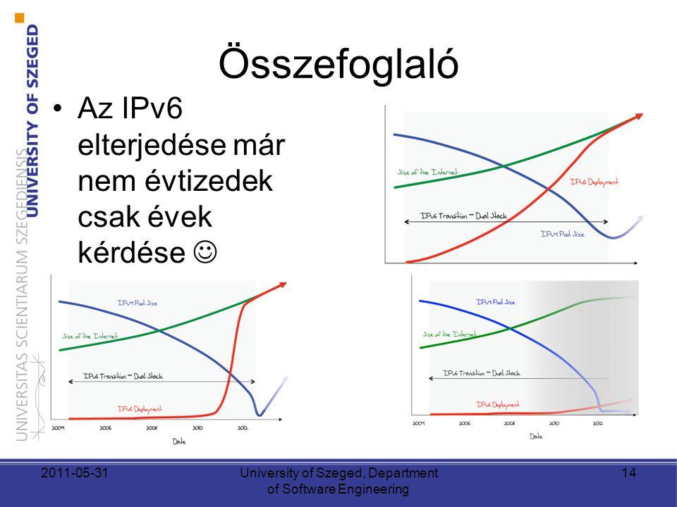 Összefoglaló 2011-05-31University of Szeged, Department of Software Engineering 14 •Az IPv6 elterjedése már nem évtizedek csak évek kérdése 