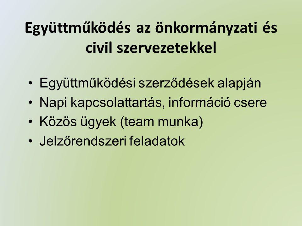 Együttműködés az önkormányzati és civil szervezetekkel •Együttműködési szerződések alapján •Napi kapcsolattartás, információ csere •Közös ügyek (team munka) •Jelzőrendszeri feladatok