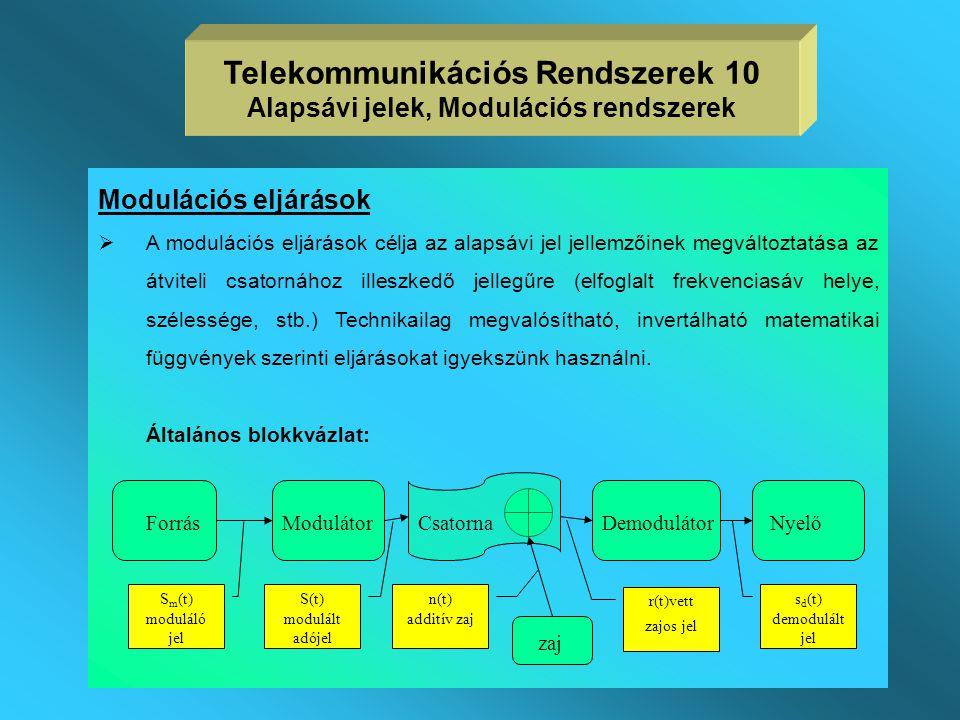 2. Digitális csatornák  be- és kimenő jelek: N elemű szimbólumkészletek  jelzési sebesség: időegység alatt átvihető szimbólumok száma (v jel, Baud)