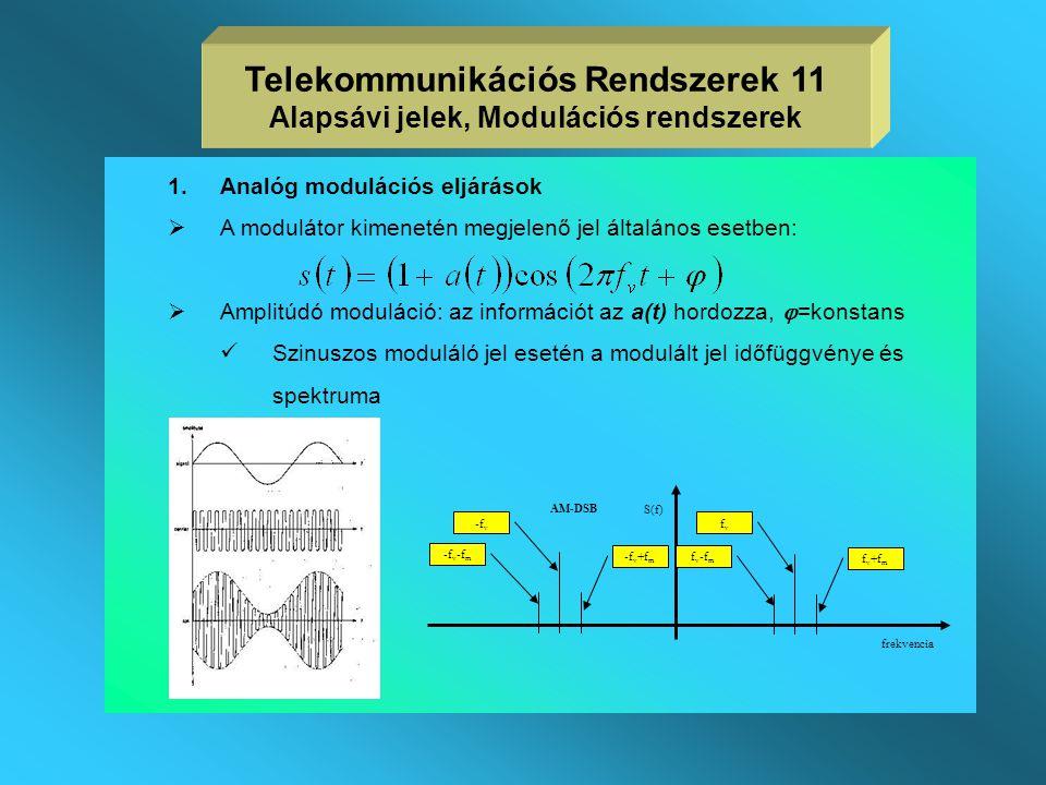 Modulációs eljárások  A modulációs eljárások célja az alapsávi jel jellemzőinek megváltoztatása az átviteli csatornához illeszkedő jellegűre (elfogla