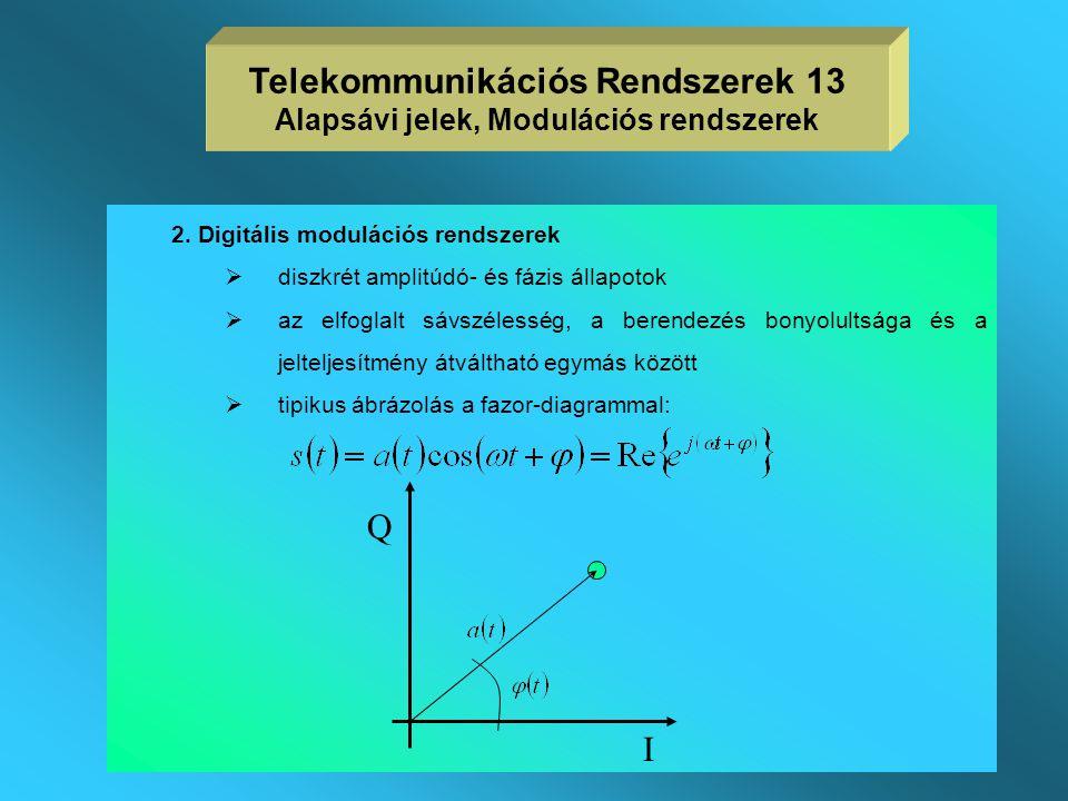  Szögmodulációk: az információt a  hordozza, a(t) =konstans  Fázismoduláció:  Frekvenciamoduláció: Telekommunikációs Rendszerek 12 Alapsávi jelek,