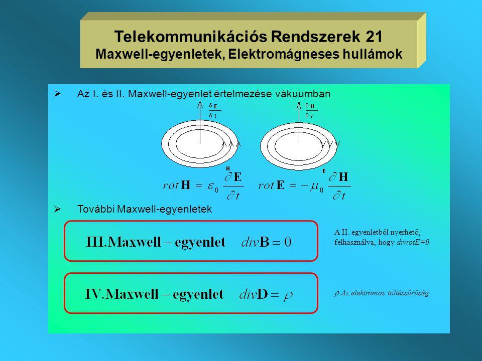  Faraday indukció törvénye Telekommunikációs Rendszerek 20 Maxwell-egyenletek, Elektromágneses hullámok