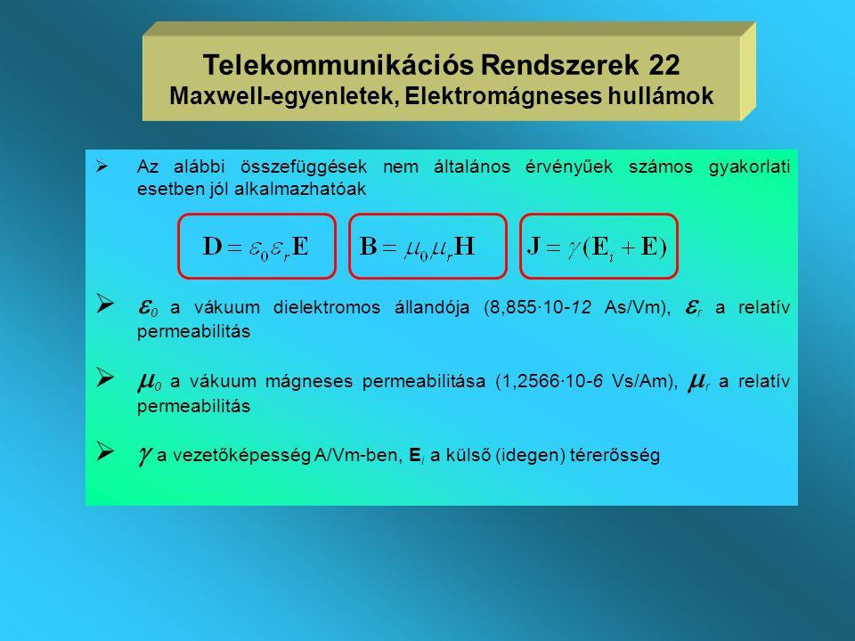  Az I. és II. Maxwell-egyenlet értelmezése vákuumban  További Maxwell-egyenletek Telekommunikációs Rendszerek 21 Maxwell-egyenletek, Elektromágneses