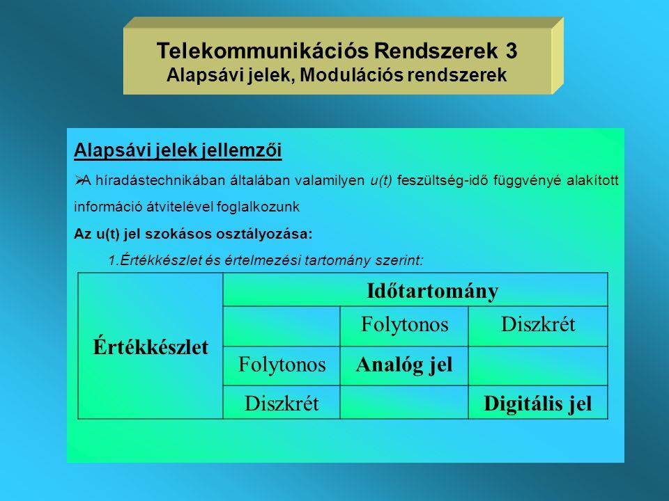 Alapsávi jelek jellemzői  A híradástechnikában általában valamilyen u(t) feszültség-idő függvényé alakított információ átvitelével foglalkozunk Az u(t) jel szokásos osztályozása: 1.Értékkészlet és értelmezési tartomány szerint: Értékkészlet Időtartomány FolytonosDiszkrét FolytonosAnalóg jel DiszkrétDigitális jel Telekommunikációs Rendszerek 3 Alapsávi jelek, Modulációs rendszerek