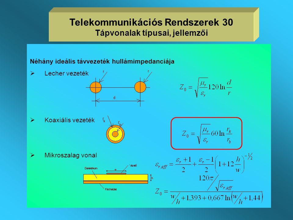  A * egyenlet megoldása szinuszos gerjesztés esetén:  Z 0 a távvezeték hullámimpedanciája,  U + és U - a z tengely pozitív, illetve negatív irányáb