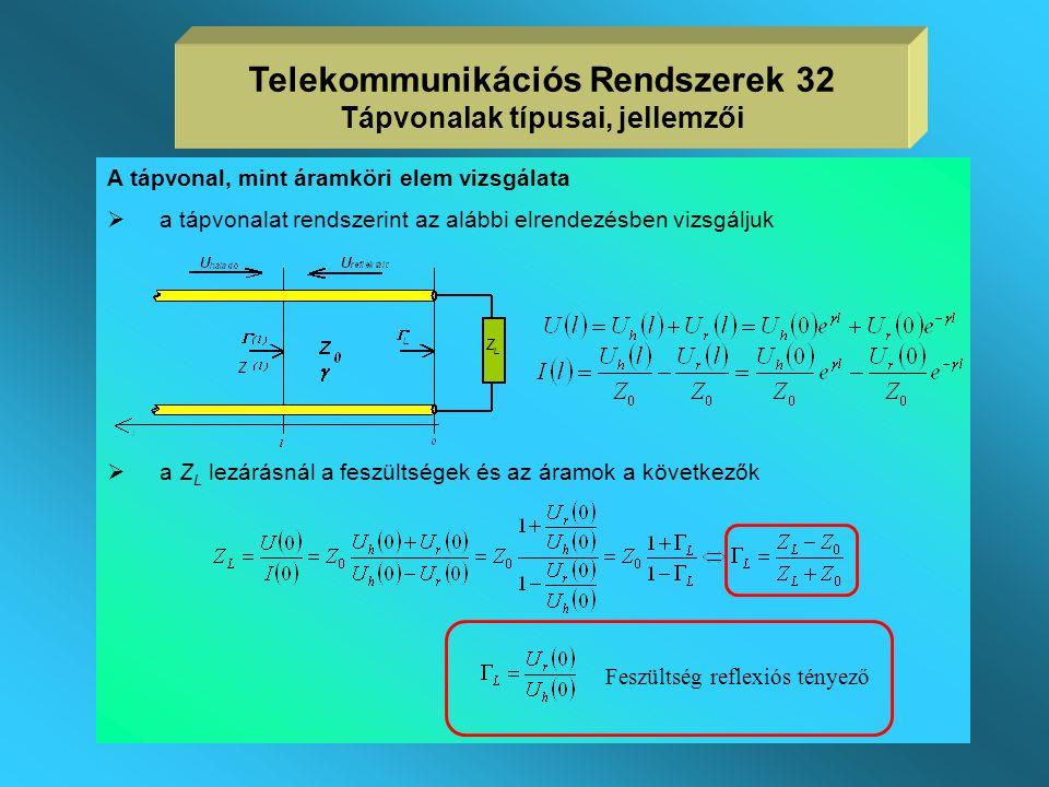  Aszimmetrikus lecher vezeték  Szalagvonal Telekommunikációs Rendszerek 31 Tápvonalak típusai, jellemzői