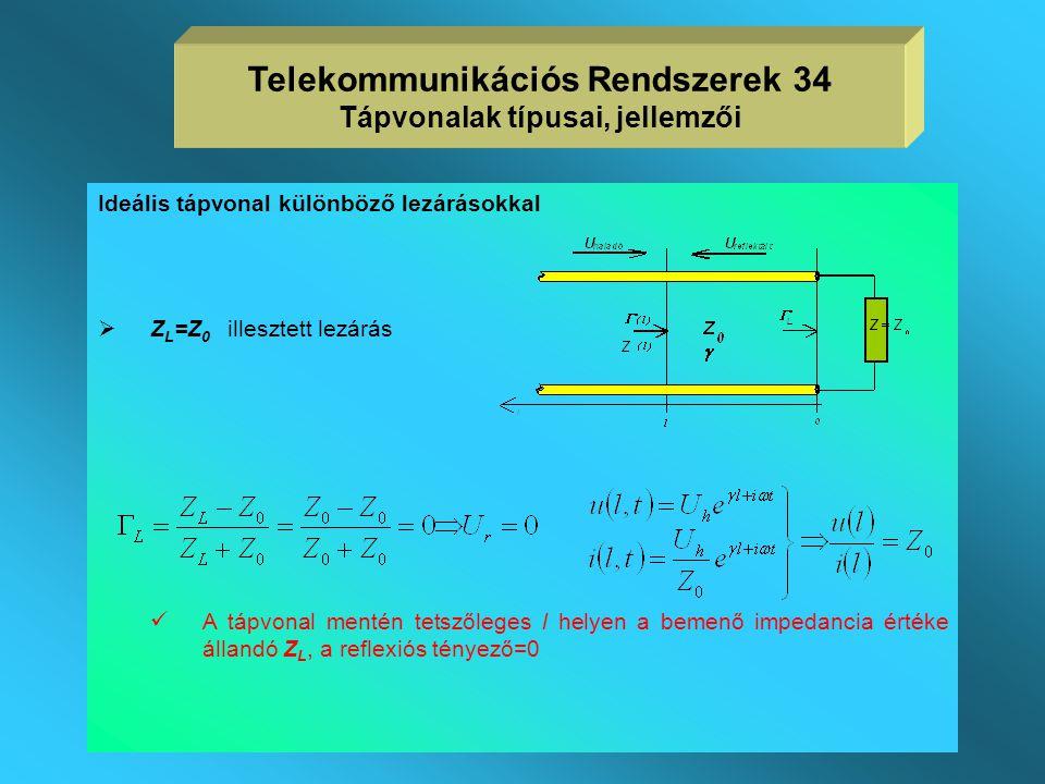  keressük a reflexiós tényező értékét tetszőleges l helyen  A bemenő impedancia tetszőleges l távolságra a lezárástól Telekommunikációs Rendszerek 3