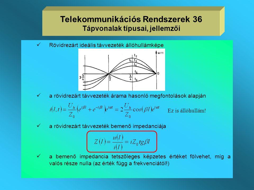  Z L =0 rövidrezárt ideális távvezeték Telekommunikációs Rendszerek 35 Tápvonalak típusai, jellemzői a feszültség azhelyeken nulla, az helyeken pedig