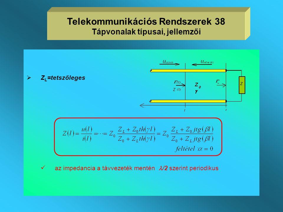  Z L = szakadással lezárt ideális távvezeték  a szakadással lezárt tápvonalon is állóhullámok alakulnak ki  az áram a korábban felírthoz hasonlóan