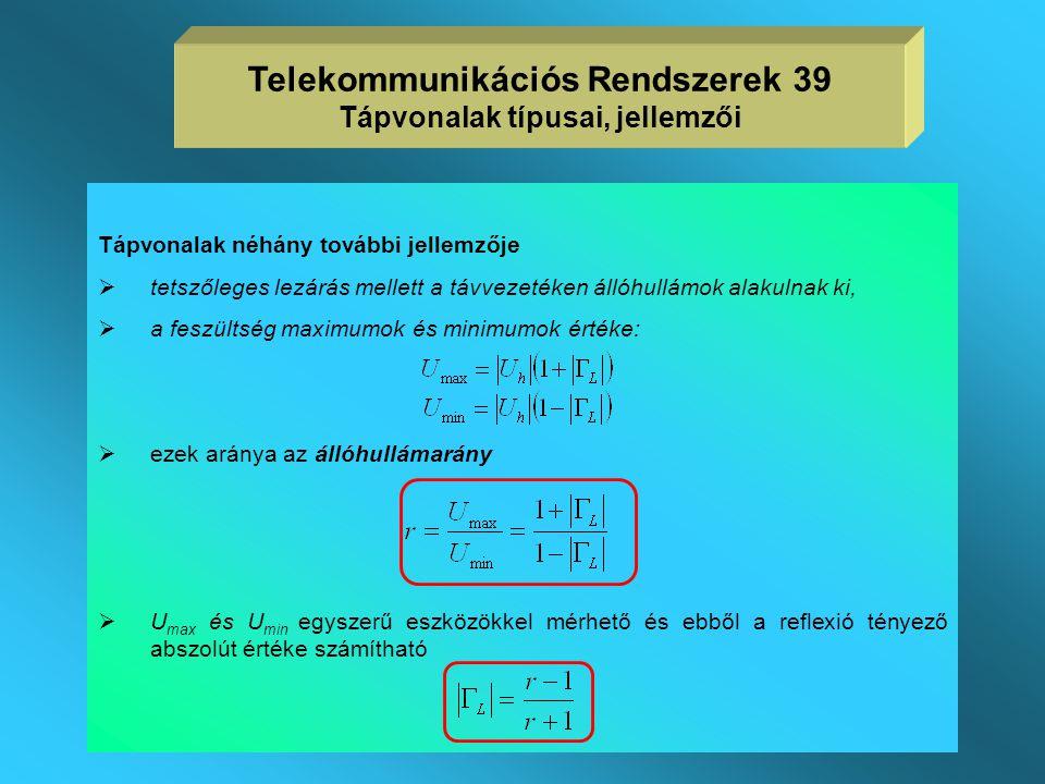  Z L =tetszőleges  az impedancia a távvezeték mentén  /2 szerint periodikus Telekommunikációs Rendszerek 38 Tápvonalak típusai, jellemzői