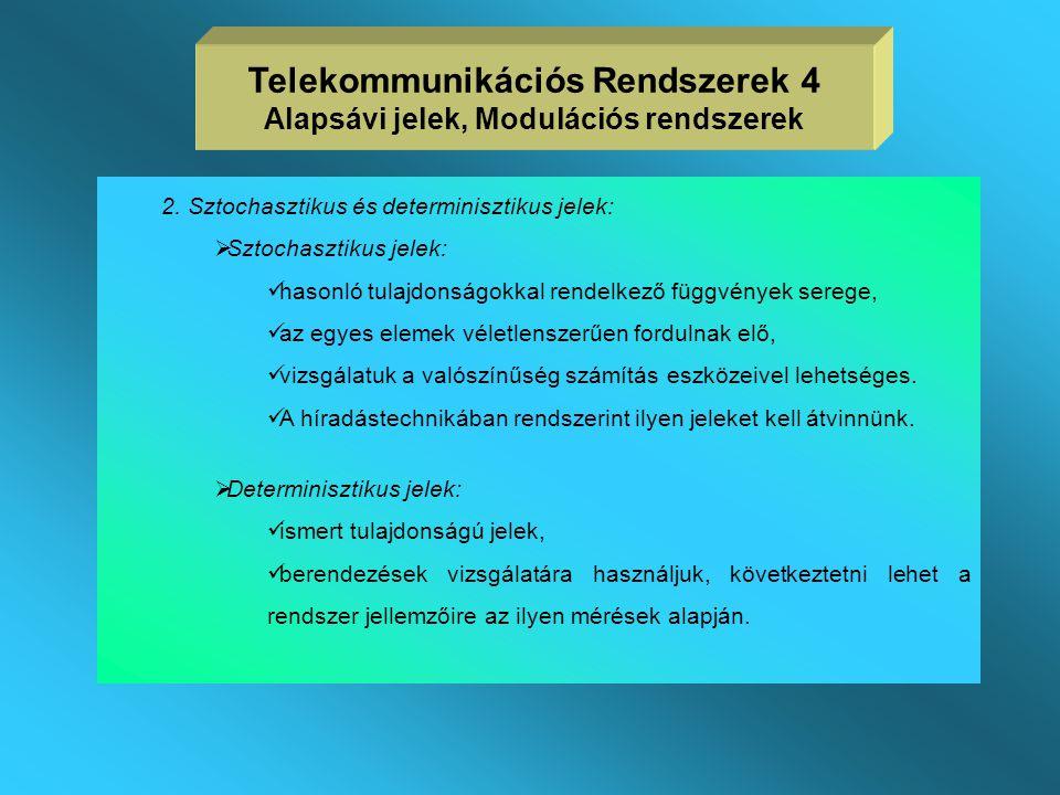  P zajki és G tr is frekvenciafüggő, így a zajtényező is frekvenciafüggő  az eddig definiált egyetlen frekvencián értelmezett zajtényezőt szokás pontszerű zajtényezőnek nevezni  az átlagos zajtényező definíciója: Telekommunikációs Rendszerek 104 A zaj jellemzése az átviteli rendszerekben G tr f f0f0 G tr0 BzBz G tr0 =G tr (f 0 )