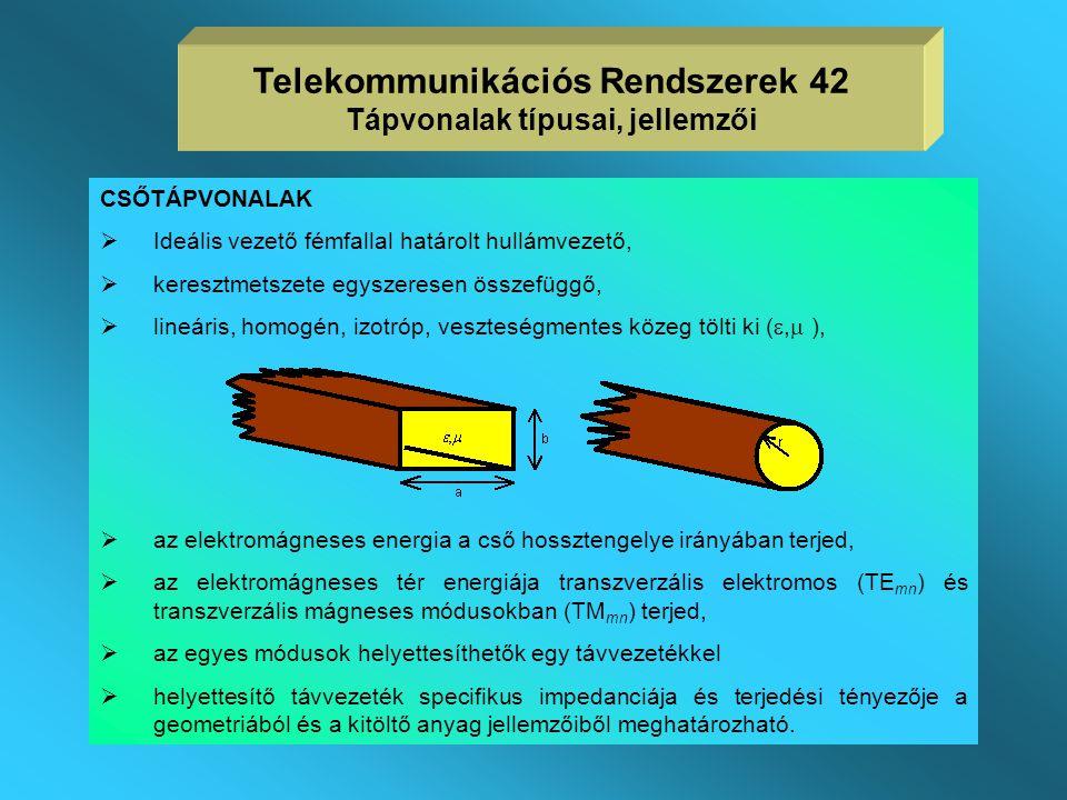  Smith-diagram Telekommunikációs Rendszerek 41 Tápvonalak típusai, jellemzői