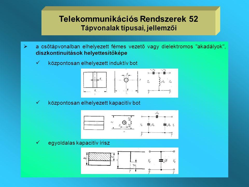  kör keresztmetszetű csőtápvonalak C4-C890 (C=circular) néhány adata Telekommunikációs Rendszerek 51 Tápvonalak típusai, jellemzői IEC JELTE 11 határ