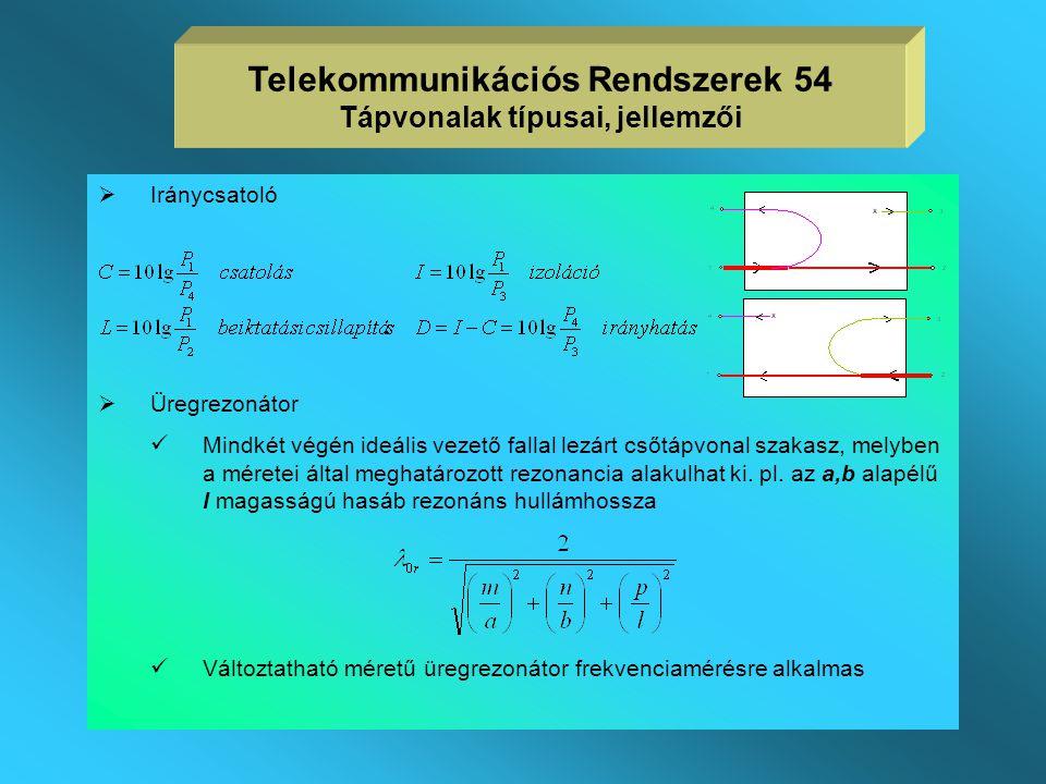 Tápvonalszakaszokkal megvalósított eszközök  Impedancia transzformátor  Teljesítmény osztó (Wilkinson hibrid) Telekommunikációs Rendszerek 53 Tápvon