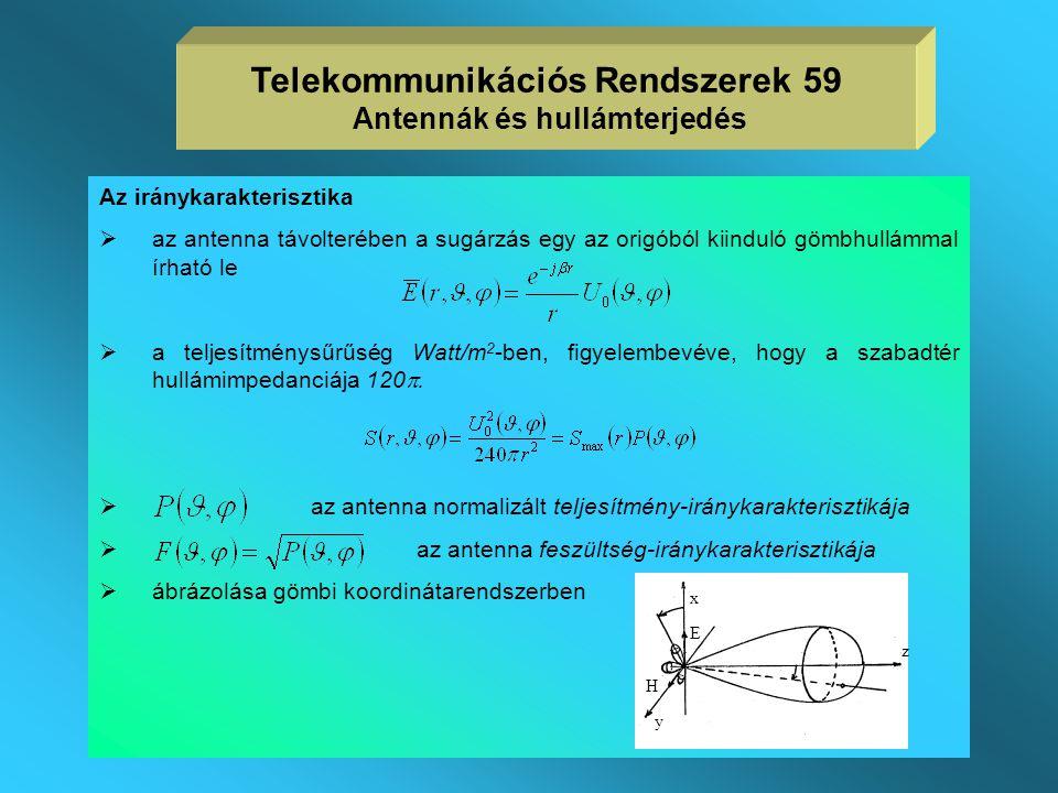 Antennákkal kapcsolatos alapfogalmak Az antenna  elektromágneses hullámok kisugárzására és vételére szolgáló eszköz,  átalakító a tápvonalon vezetet