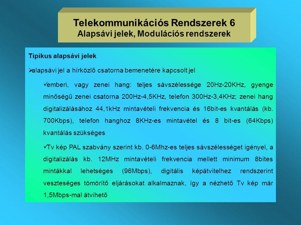 Tipikus alapsávi jelek  alapsávi jel a hírközlő csatorna bemenetére kapcsolt jel  emberi, vagy zenei hang: teljes sávszélessége 20Hz-20KHz, gyenge minőségű zenei csatorna 200Hz-4,5KHz, telefon 300Hz-3,4KHz; zenei hang digitalizálásához 44,1kHz mintavételi frekvencia és 16bit-es kvantálás (kb.