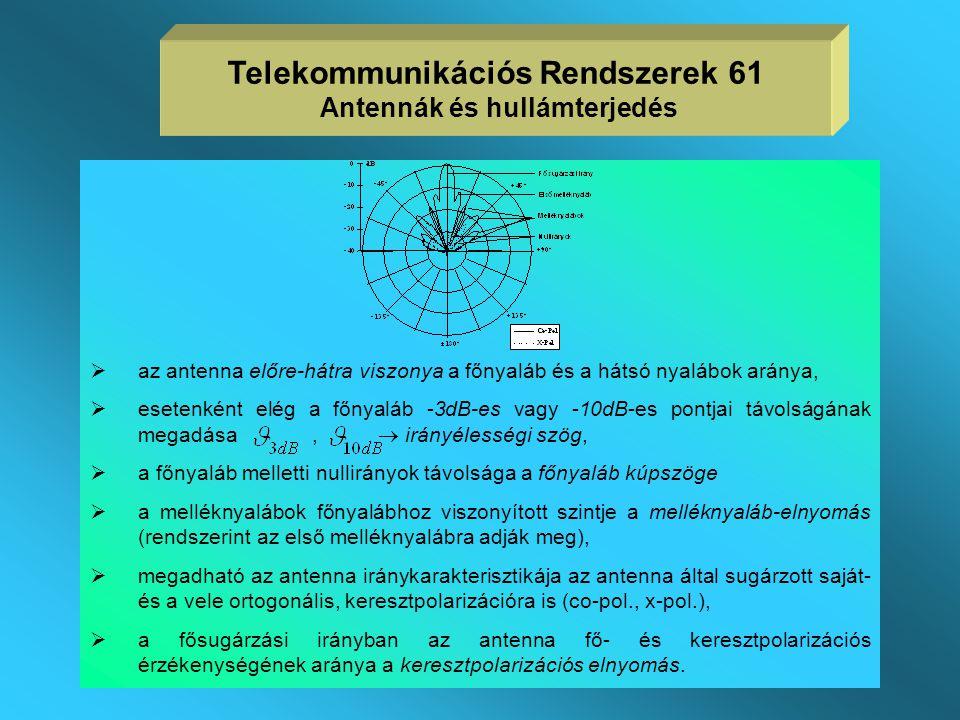 Az antenna iránykarakterisztikája  A gömbi koordinátarendszerben ábrázolt iránykarakterisztika szemléletes, de túl bonyolult,  az iránykarakteriszti