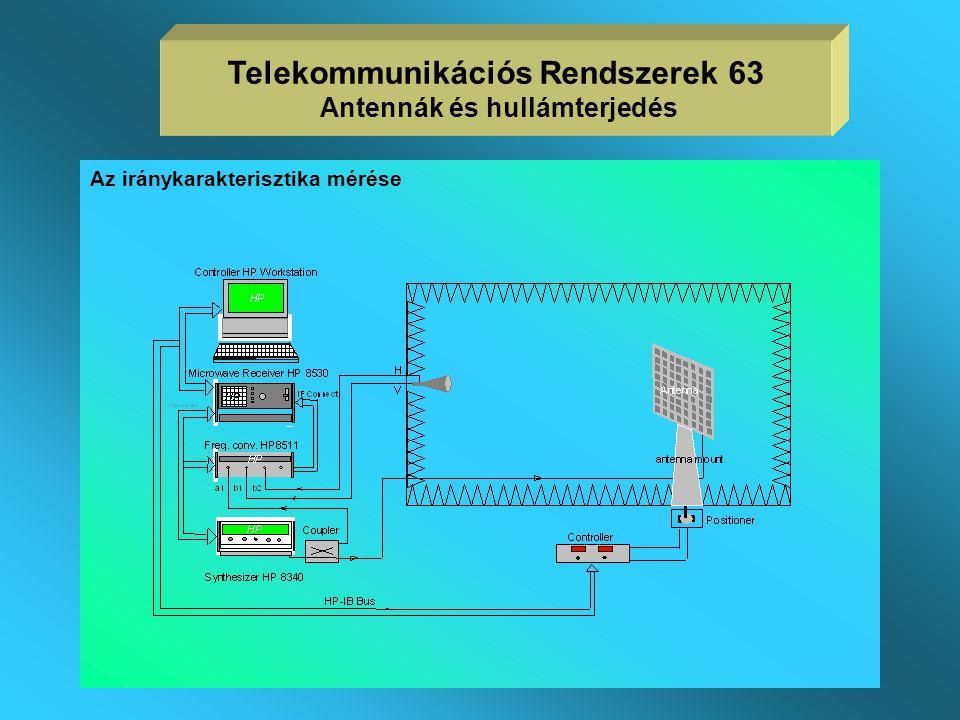  A mérendő antenna az árnyékolt mérőszobában egy forgatható tornyon helyezkedik el,  a méréshez szükséges nagyfrekvenciás jelet egy nagyfrekvenciás