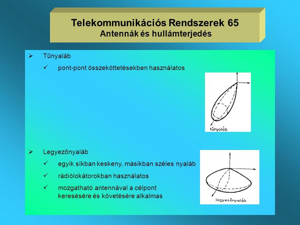 Tipikus antenna iránykarakterisztikák (nyalábformák)  Izotróp iránykarakterisztika  a tér minden irányában azonosan sugároz  referenciaként használ