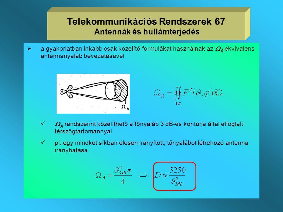 Irányhatás és nyereség  az iránykarakterisztika megadja, hogy a főirányhoz képest az antenna más irányokba hogyan sugároz, de nem jellemzi az antenna