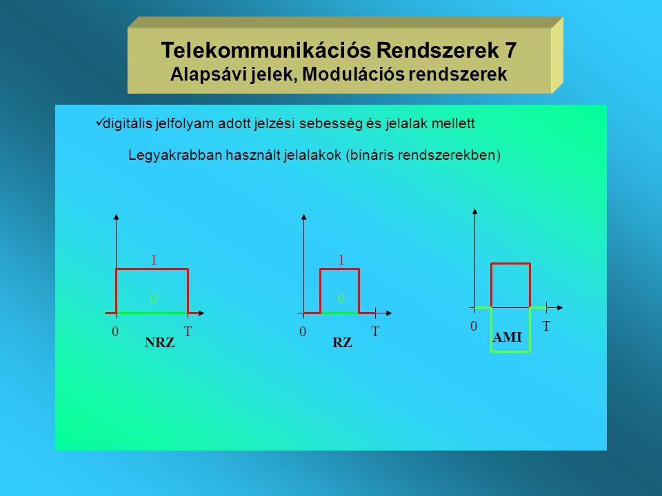  digitális jelfolyam adott jelzési sebesség és jelalak mellett Legyakrabban használt jelalakok (bináris rendszerekben) Telekommunikációs Rendszerek 7 Alapsávi jelek, Modulációs rendszerek 0T 0 1 NRZ 0T 0 1 RZ 0T AMI