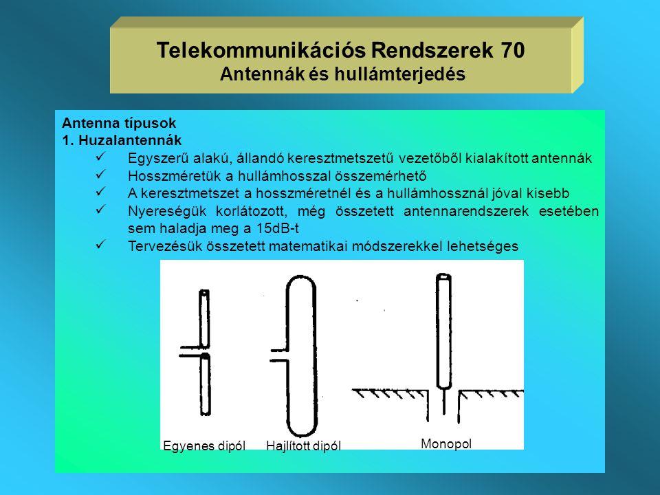  Apertúra hatásfok  Az antennák egy csoportja az úgynevezett apertúra antennák fontos jellemzője a hatásos felület, melynek definíciója  P v az ant