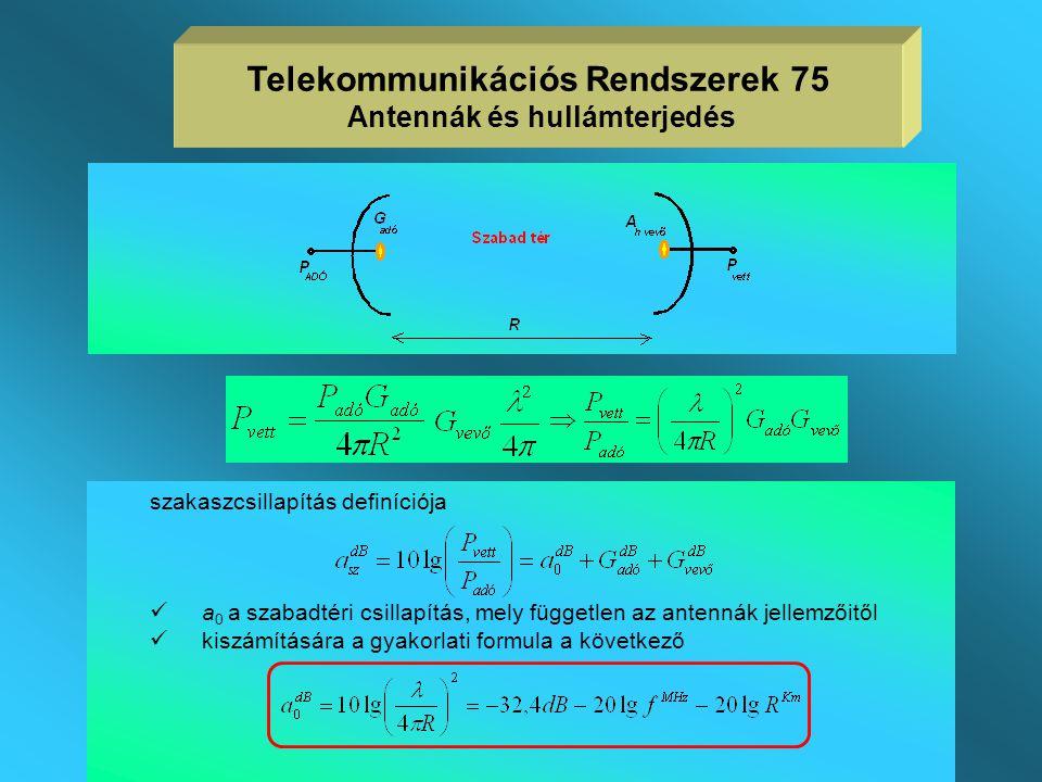 Hullámterjedés  a rádióhírközlő rendszerekben az adó és a vevő közötti kapcsolatot az adóantenna által a szabad térbe sugárzott, majd a vevőantennákk