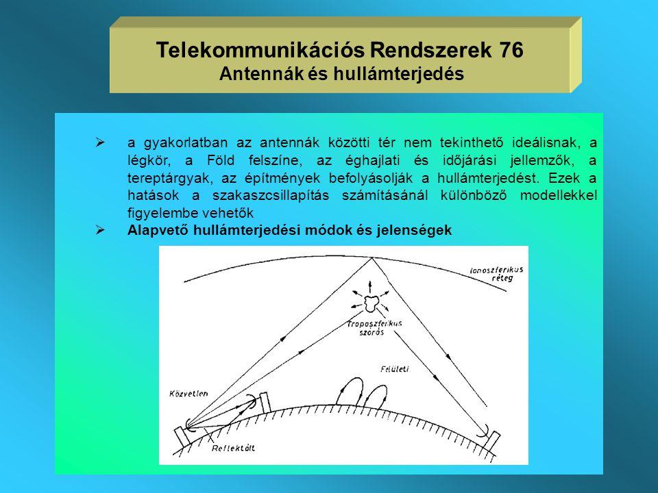 Telekommunikációs Rendszerek 75 Antennák és hullámterjedés szakaszcsillapítás definíciója  a 0 a szabadtéri csillapítás, mely független az antennák j
