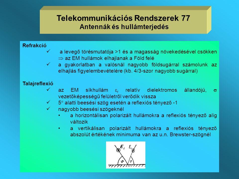  a gyakorlatban az antennák közötti tér nem tekinthető ideálisnak, a légkör, a Föld felszíne, az éghajlati és időjárási jellemzők, a tereptárgyak, az