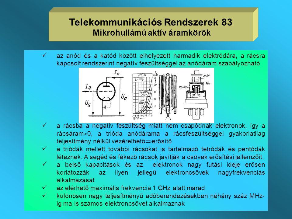 Néhány tipikus eszköz  Elektroncsövek alapvető jellemzői és felépítése  működésük a termikus elektronemisszión és az elektromos tér és az elektronok