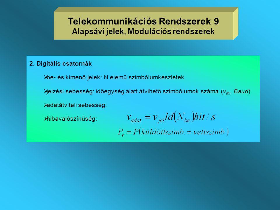  Az egyes módusok erővonalképe Telekommunikációs Rendszerek 49 Tápvonalak típusai, jellemzői