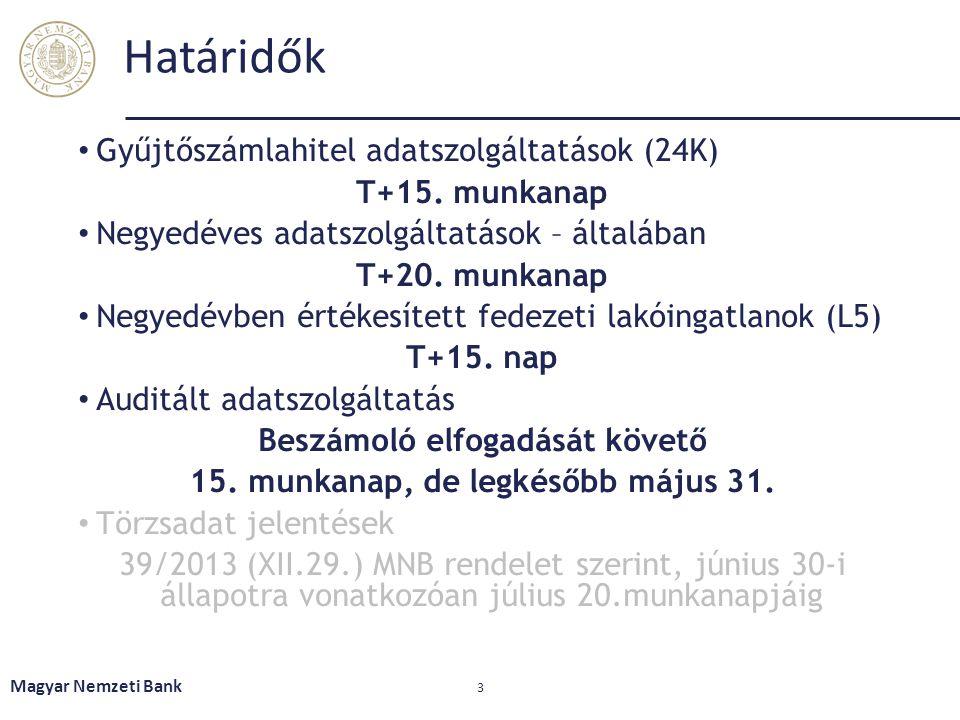 Határidők 2. Magyar Nemzeti Bank 4 2013. december 31-i vonatkozású jelentések beérkezése