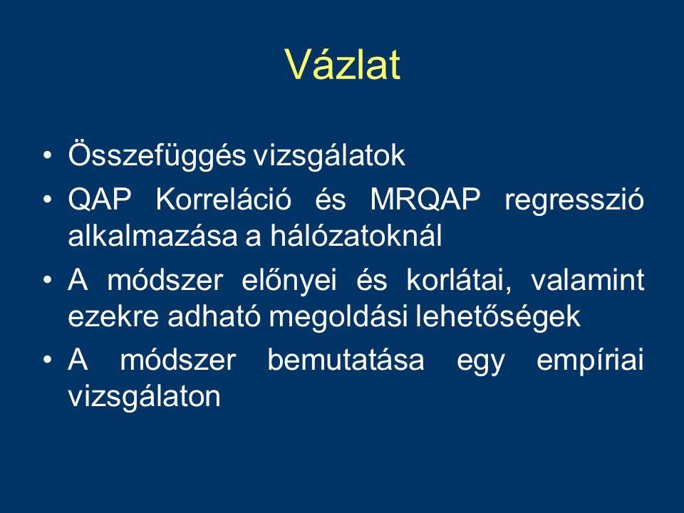Vázlat •Összefüggés vizsgálatok •QAP Korreláció és MRQAP regresszió alkalmazása a hálózatoknál •A módszer előnyei és korlátai, valamint ezekre adható megoldási lehetőségek •A módszer bemutatása egy empíriai vizsgálaton