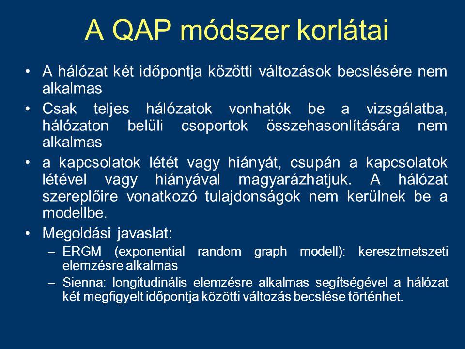 A QAP módszer korlátai •A hálózat két időpontja közötti változások becslésére nem alkalmas •Csak teljes hálózatok vonhatók be a vizsgálatba, hálózaton belüli csoportok összehasonlítására nem alkalmas •a kapcsolatok létét vagy hiányát, csupán a kapcsolatok létével vagy hiányával magyarázhatjuk.