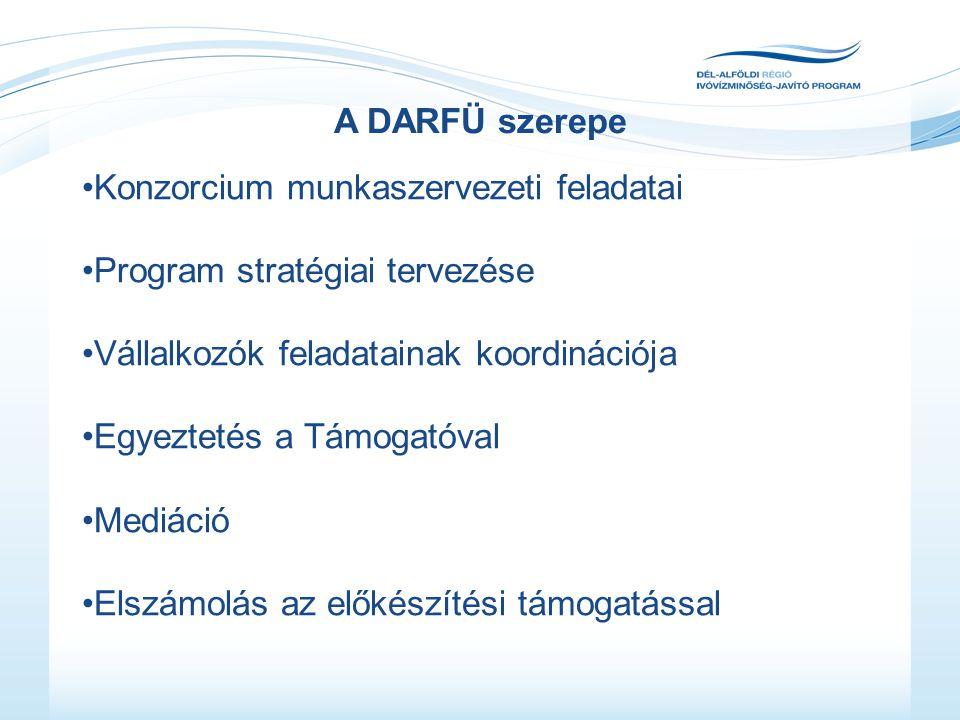 A DARFÜ szerepe •Konzorcium munkaszervezeti feladatai •Program stratégiai tervezése •Vállalkozók feladatainak koordinációja •Egyeztetés a Támogatóval •Mediáció •Elszámolás az előkészítési támogatással