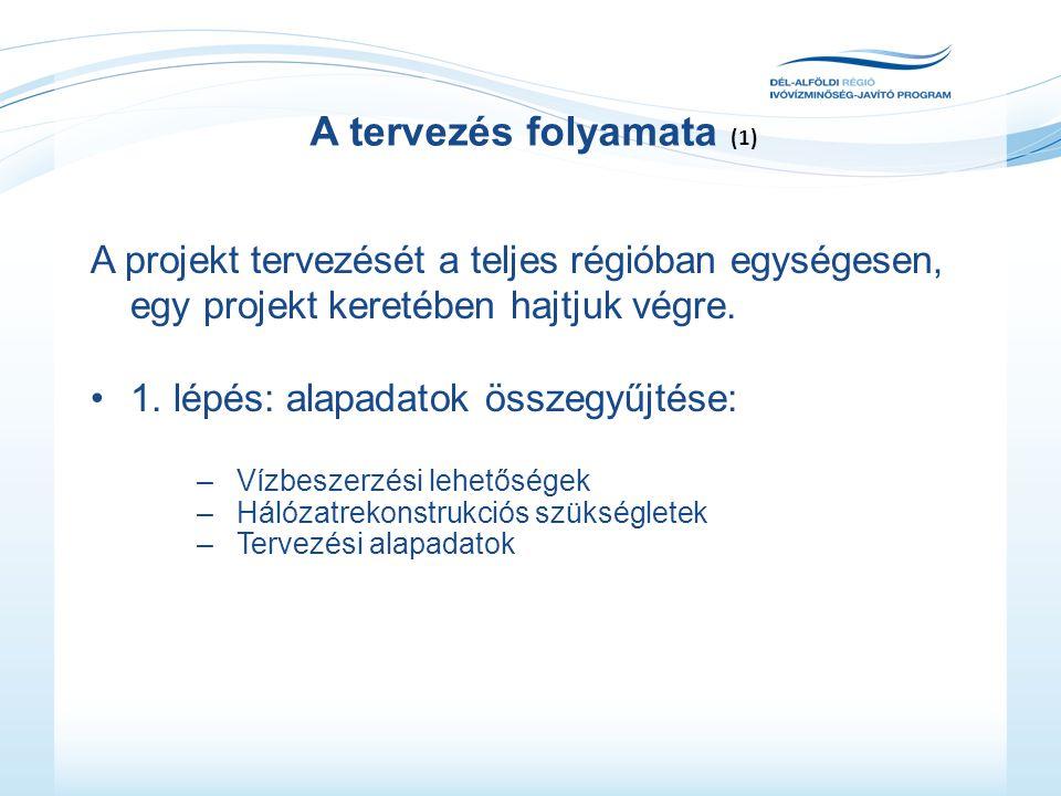 A projekt tervezését a teljes régióban egységesen, egy projekt keretében hajtjuk végre.