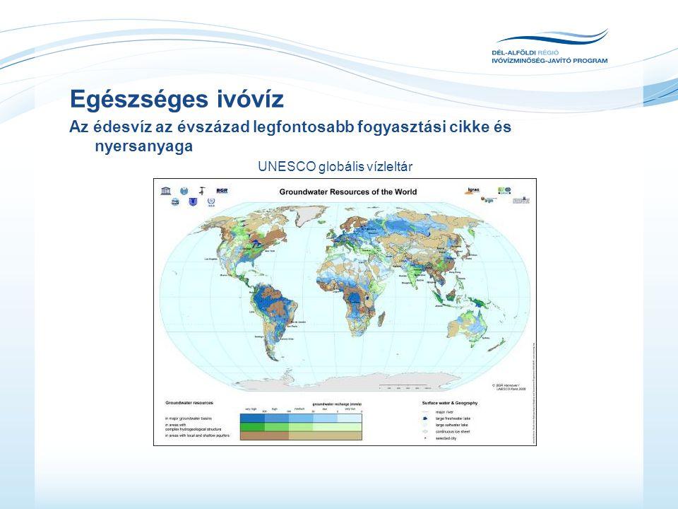 Egészséges ivóvíz Az édesvíz az évszázad legfontosabb fogyasztási cikke és nyersanyaga UNESCO globális vízleltár