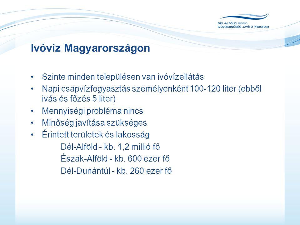 Ivóvíz Magyarországon •Szinte minden településen van ivóvízellátás •Napi csapvízfogyasztás személyenként 100-120 liter (ebből ivás és főzés 5 liter) •Mennyiségi probléma nincs •Minőség javítása szükséges •Érintett területek és lakosság Dél-Alföld - kb.