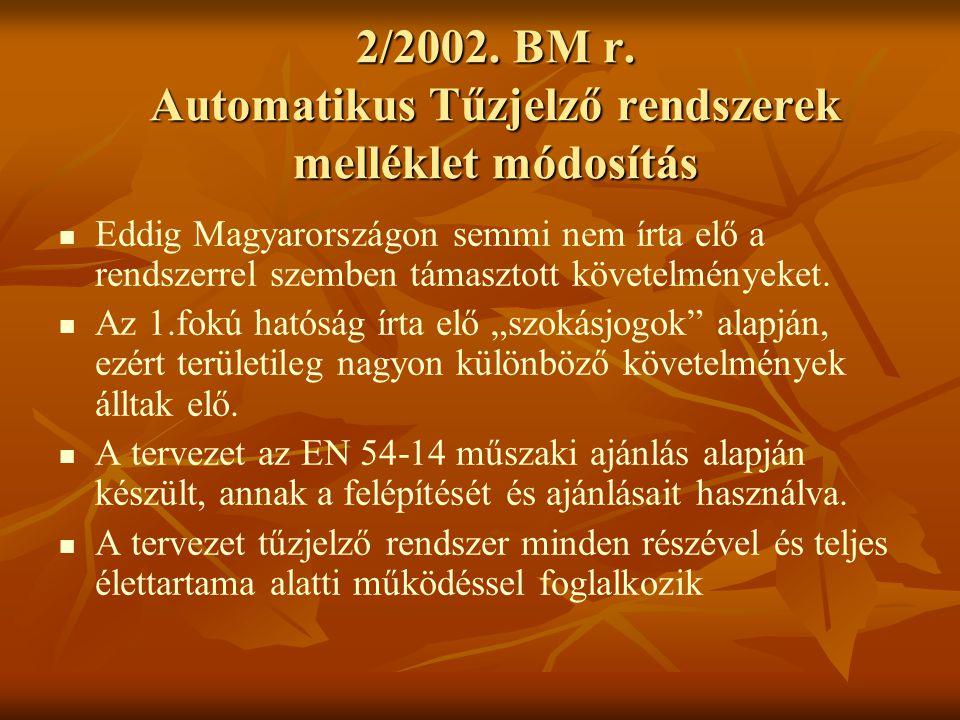 2/2002. BM r. Automatikus Tűzjelző rendszerek melléklet módosítás   Eddig Magyarországon semmi nem írta elő a rendszerrel szemben támasztott követel