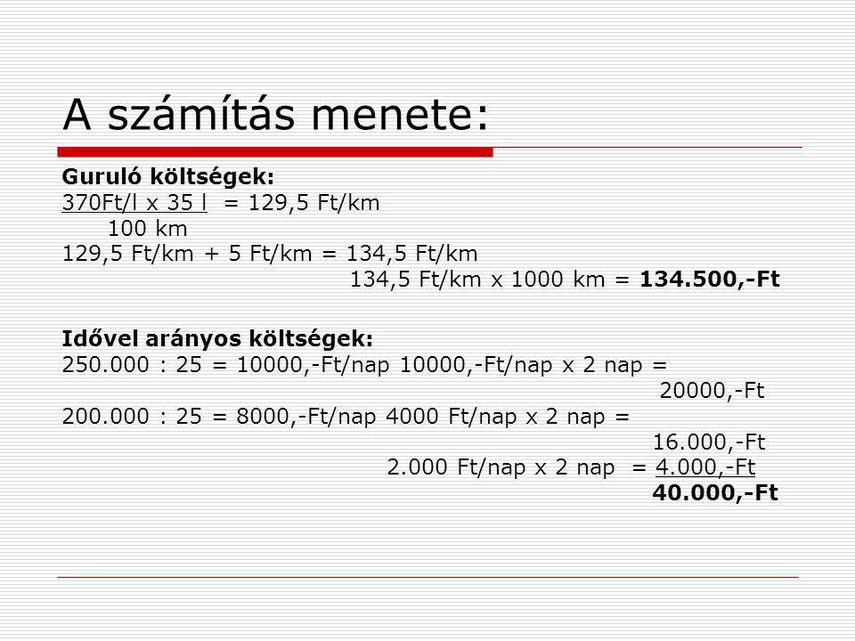 A számítás menete: Közvetett költségek: 80.000 : 25 = 3.200,-Ft/nap 3.200 Ft/nap x 2 nap = 6.400,-Ft 90.000 : 25 = 3.600,-Ft/nap 3.600 Ft/nap x 2 nap = 7.200,-Ft 10.000 : 25 = 400,-Ft/nap 400 Ft/nap x 2 nap = 800,-Ft 50.000 : 25 = 2.000,-Ft/nap 2.000 Ft/nap x 2 nap = 4.000,-Ft 18.400,-Ft Km díjszabás alapján a fuvardíj: 192.900: 1000 = 192,90-Ft/km Súly szerinti díjszabás alapján: 192.900 : 15 = 12860 Ft/t