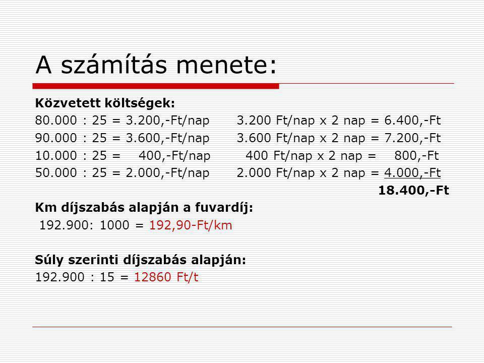 A számítás menete: Közvetett költségek: 80.000 : 25 = 3.200,-Ft/nap 3.200 Ft/nap x 2 nap = 6.400,-Ft 90.000 : 25 = 3.600,-Ft/nap 3.600 Ft/nap x 2 nap
