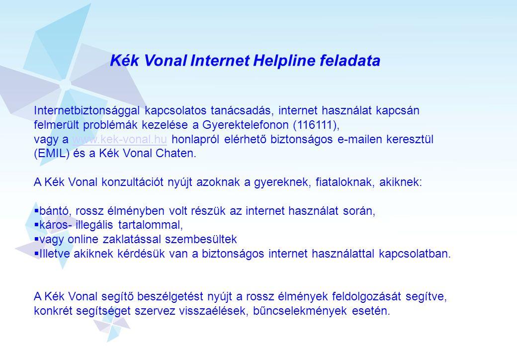 Kék Vonal Internet Helpline feladata Internetbiztonsággal kapcsolatos tanácsadás, internet használat kapcsán felmerült problémák kezelése a Gyerektele