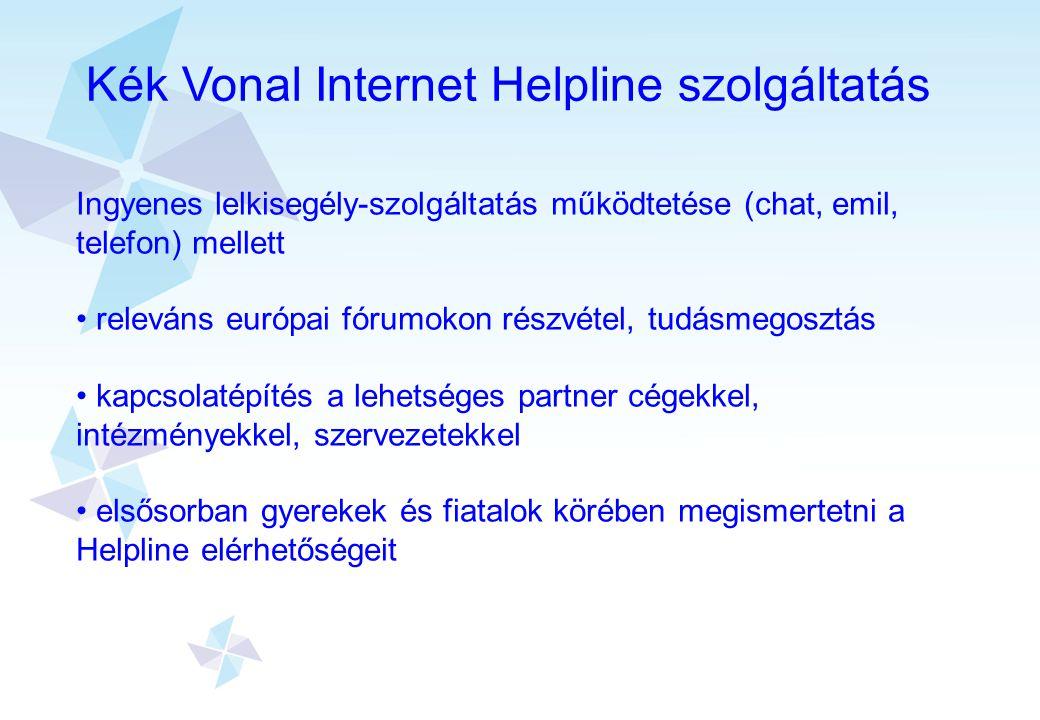 Kék Vonal Internet Helpline szolgáltatás Ingyenes lelkisegély-szolgáltatás működtetése (chat, emil, telefon) mellett • releváns európai fórumokon rész